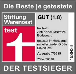 Stiftung Warentest Testsiegel